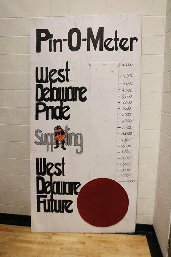 Head coach Jeff Voss breaks out the pin-a-thon board from nine years ago to keep track of the team's earnings throughout the season. After wrestlers collect their donations, the board will display the team total during home meets.